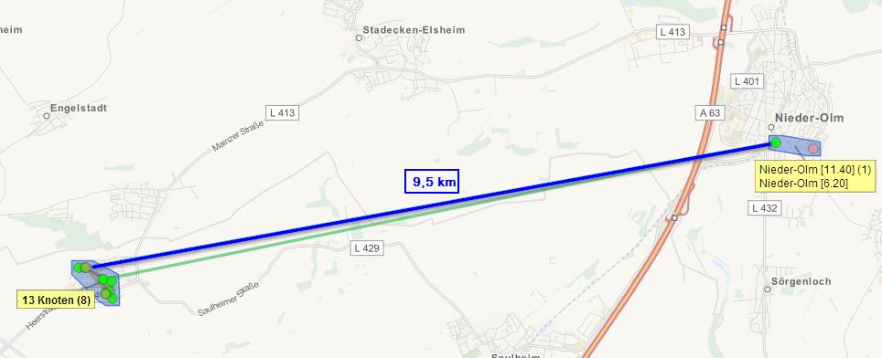 Die Verbindung zwischen den Orten beträgt 9,5 km