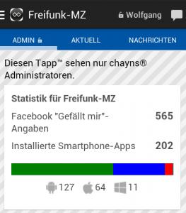 Nutzerzahlen pro Betriebssystem