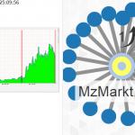 Statistik: Mainzer Weihnachtsmarkt